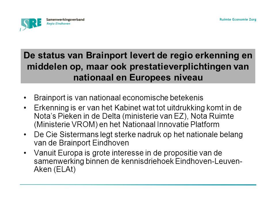 De status van Brainport levert de regio erkenning en middelen op, maar ook prestatieverplichtingen van nationaal en Europees niveau Brainport is van nationaal economische betekenis Erkenning is er van het Kabinet wat tot uitdrukking komt in de Nota's Pieken in de Delta (ministerie van EZ), Nota Ruimte (Ministerie VROM) en het Nationaal Innovatie Platform De Cie Sistermans legt sterke nadruk op het nationale belang van de Brainport Eindhoven Vanuit Europa is grote interesse in de propositie van de samenwerking binnen de kennisdriehoek Eindhoven-Leuven- Aken (ELAt)