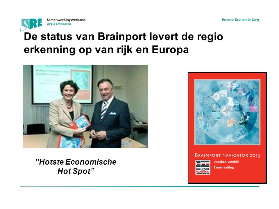 De status van Brainport levert de regio erkenning op van rijk en Europa Hotste Economische Hot Spot