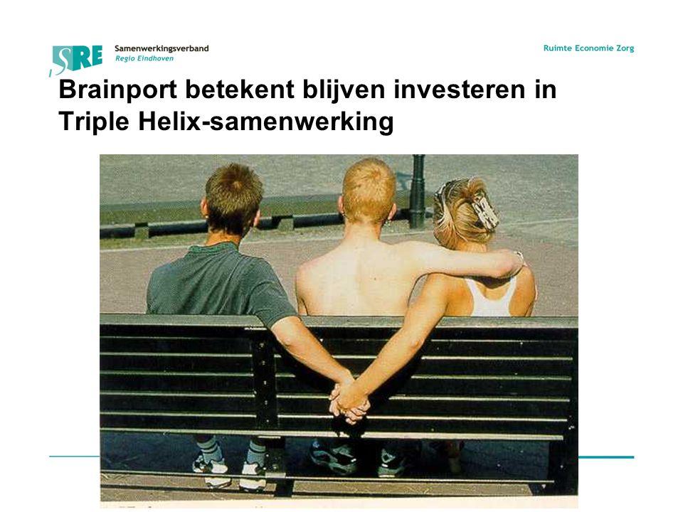 Brainport betekent blijven investeren in Triple Helix-samenwerking