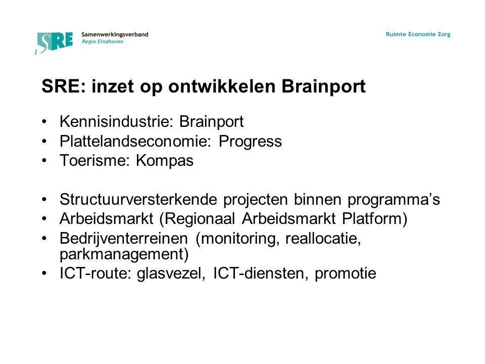 Kennisindustrie: Brainport Plattelandseconomie: Progress Toerisme: Kompas Structuurversterkende projecten binnen programma's Arbeidsmarkt (Regionaal Arbeidsmarkt Platform) Bedrijventerreinen (monitoring, reallocatie, parkmanagement) ICT-route: glasvezel, ICT-diensten, promotie SRE: inzet op ontwikkelen Brainport