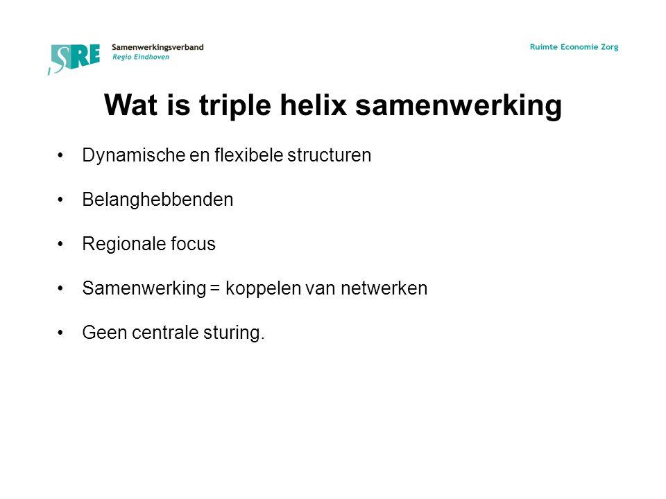 Wat is triple helix samenwerking Dynamische en flexibele structuren Belanghebbenden Regionale focus Samenwerking = koppelen van netwerken Geen centrale sturing.