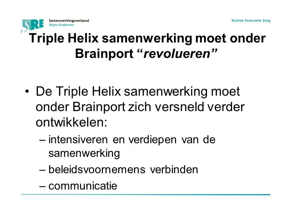 Triple Helix samenwerking moet onder Brainport revolueren De Triple Helix samenwerking moet onder Brainport zich versneld verder ontwikkelen: –intensiveren en verdiepen van de samenwerking –beleidsvoornemens verbinden –communicatie
