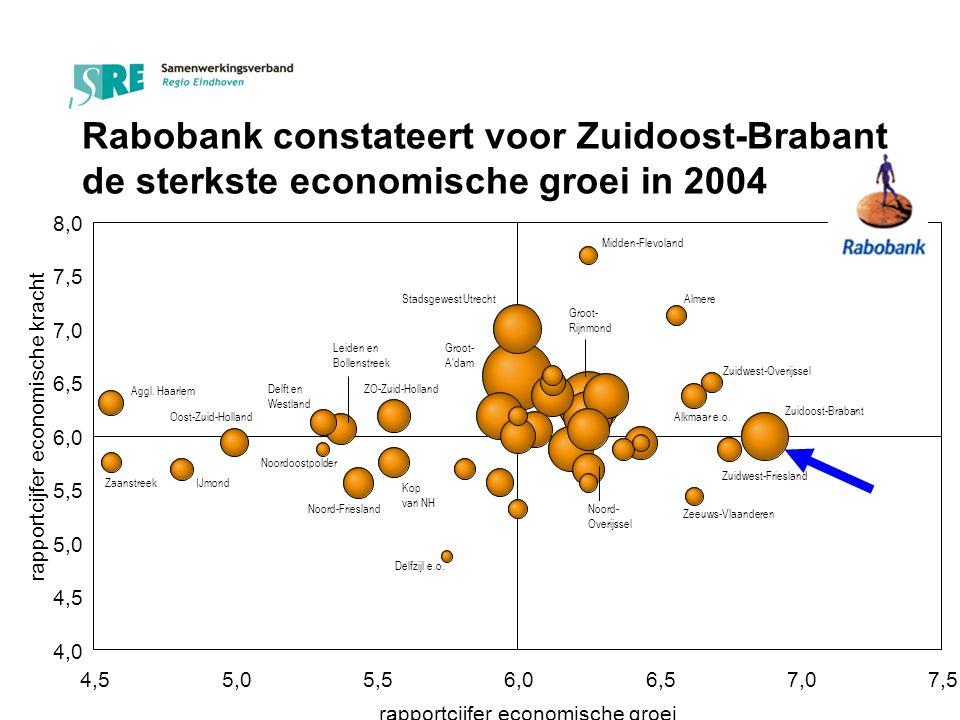–Zuidoost-Brabant heeft een sterke en bijzondere economie –Als Brainport krijgen wij erkenning van rijk en Europa –Op basis van een eigen investeringsagenda houden we koers Inhoud –De hechte manier van samenwerking in de regio     –Brainport: alle vragen COP beantwoord 