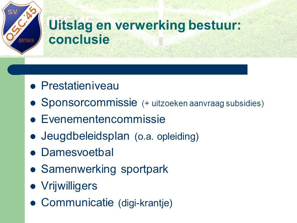Uitslag en verwerking bestuur: conclusie Prestatieniveau Sponsorcommissie (+ uitzoeken aanvraag subsidies) Evenementencommissie Jeugdbeleidsplan (o.a.