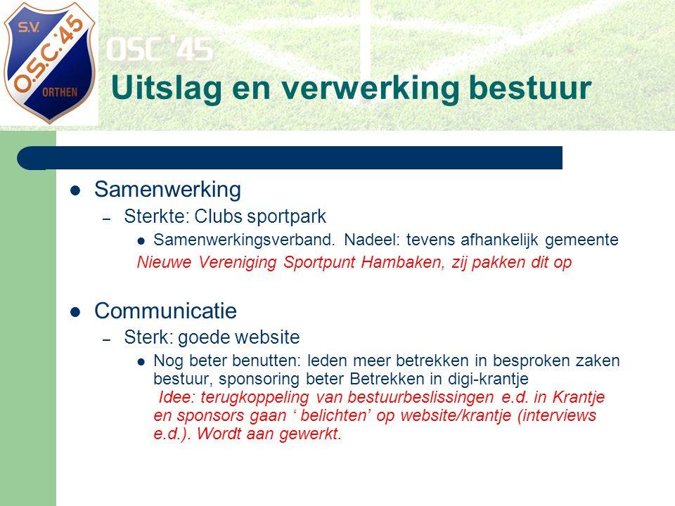 Uitslag en verwerking bestuur Samenwerking – Sterkte: Clubs sportpark Samenwerkingsverband.