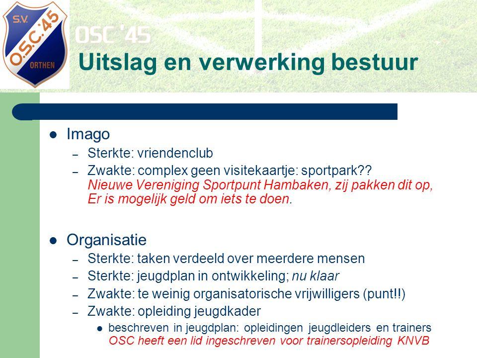 Uitslag en verwerking bestuur Imago – Sterkte: vriendenclub – Zwakte: complex geen visitekaartje: sportpark?.