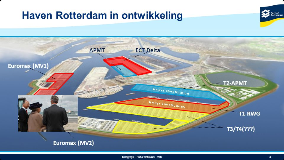 2 © Copyright - Port of Rotterdam - 2012 Euromax (MV1) Euromax (MV2) APMTECT Delta T2-APMT T1-RWG T3/T4(???) Haven Rotterdam in ontwikkeling