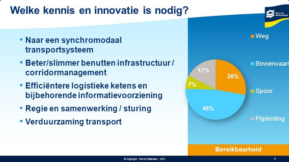 6 © Copyright - Port of Rotterdam - 2012 Text & Image 60/30 Welke kennis en innovatie is nodig? Bereikbaarheid Naar een synchromodaal transportsysteem