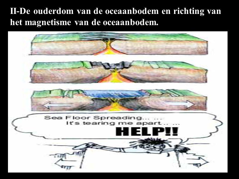 II-De ouderdom van de oceaanbodem en richting van het magnetisme van de oceaanbodem.