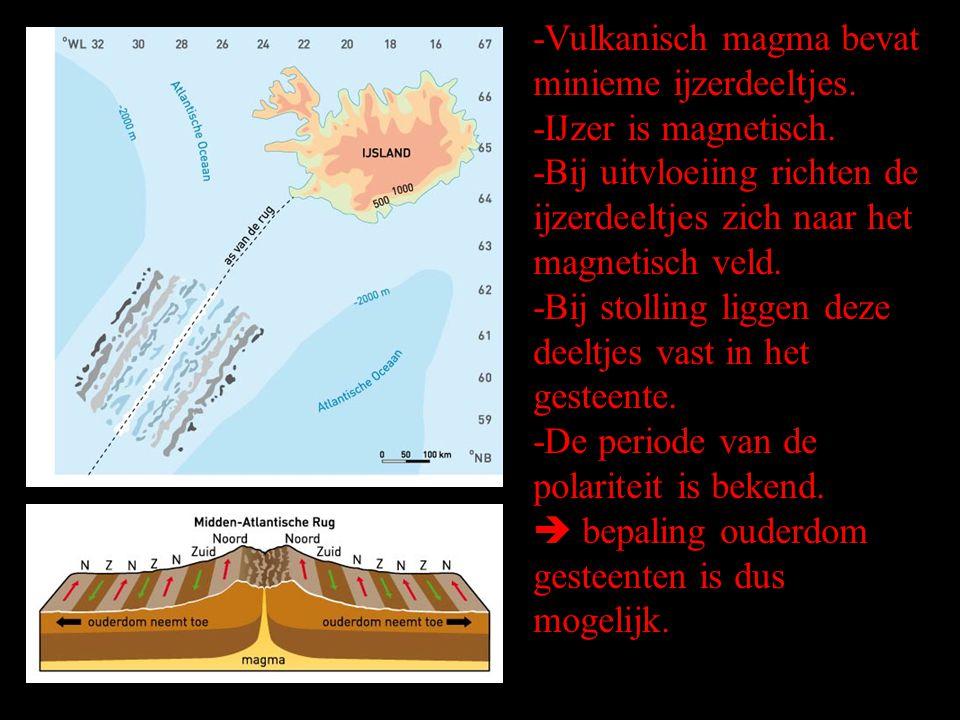 -Vulkanisch magma bevat minieme ijzerdeeltjes.-IJzer is magnetisch.