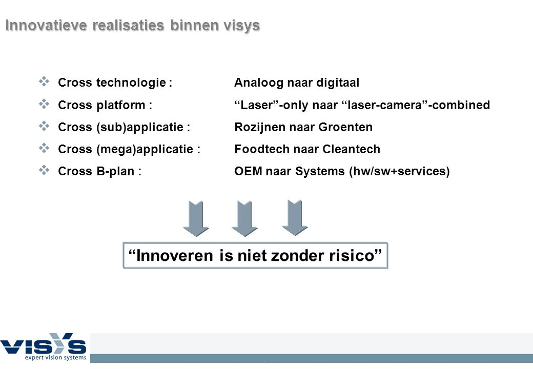 13 Innovatieve realisaties binnen visys  Cross technologie : Analoog naar digitaal  Cross platform : Laser -only naar laser-camera -combined  Cross (sub)applicatie : Rozijnen naar Groenten  Cross (mega)applicatie : Foodtech naar Cleantech  Cross B-plan : OEM naar Systems (hw/sw+services) Innoveren is niet zonder risico