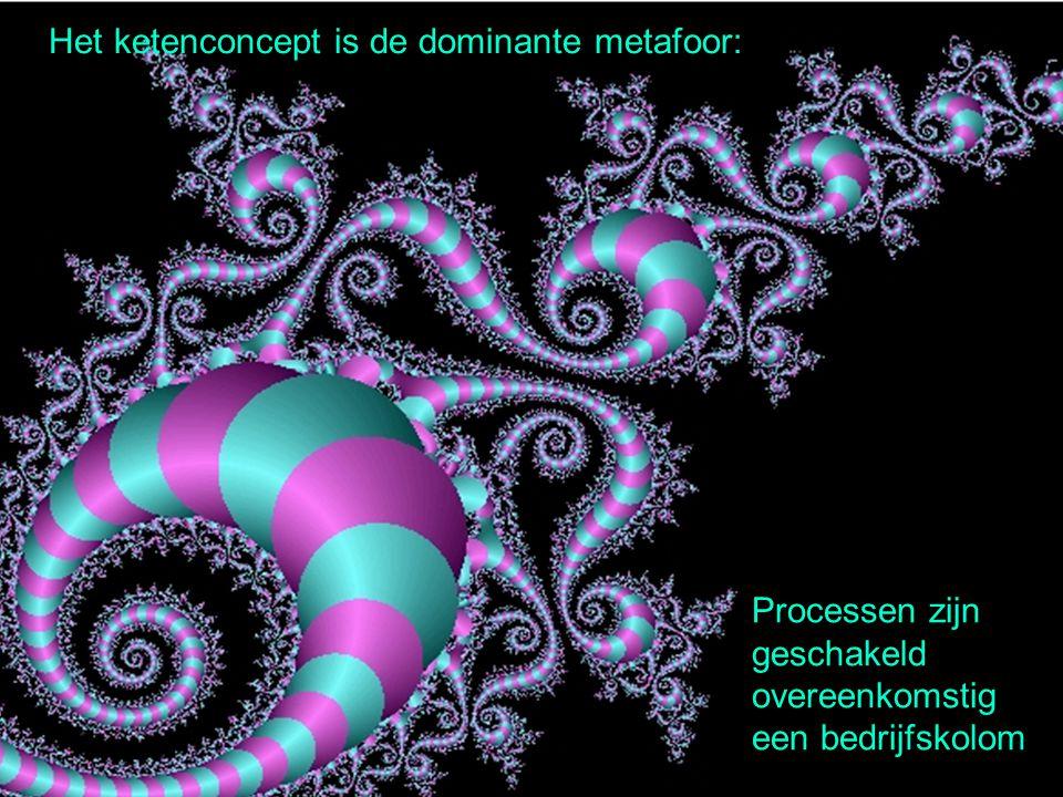 Het ketenconcept is de dominante metafoor: Processen zijn geschakeld overeenkomstig een bedrijfskolom