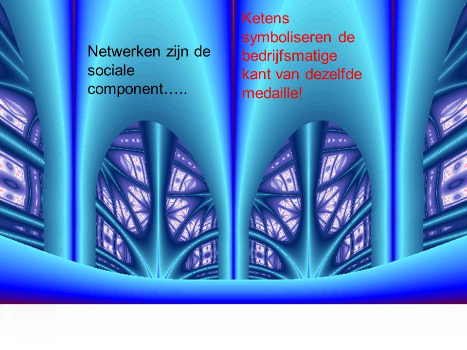 Netwerken zijn de sociale component….. Ketens symboliseren de bedrijfsmatige kant van dezelfde medaille!