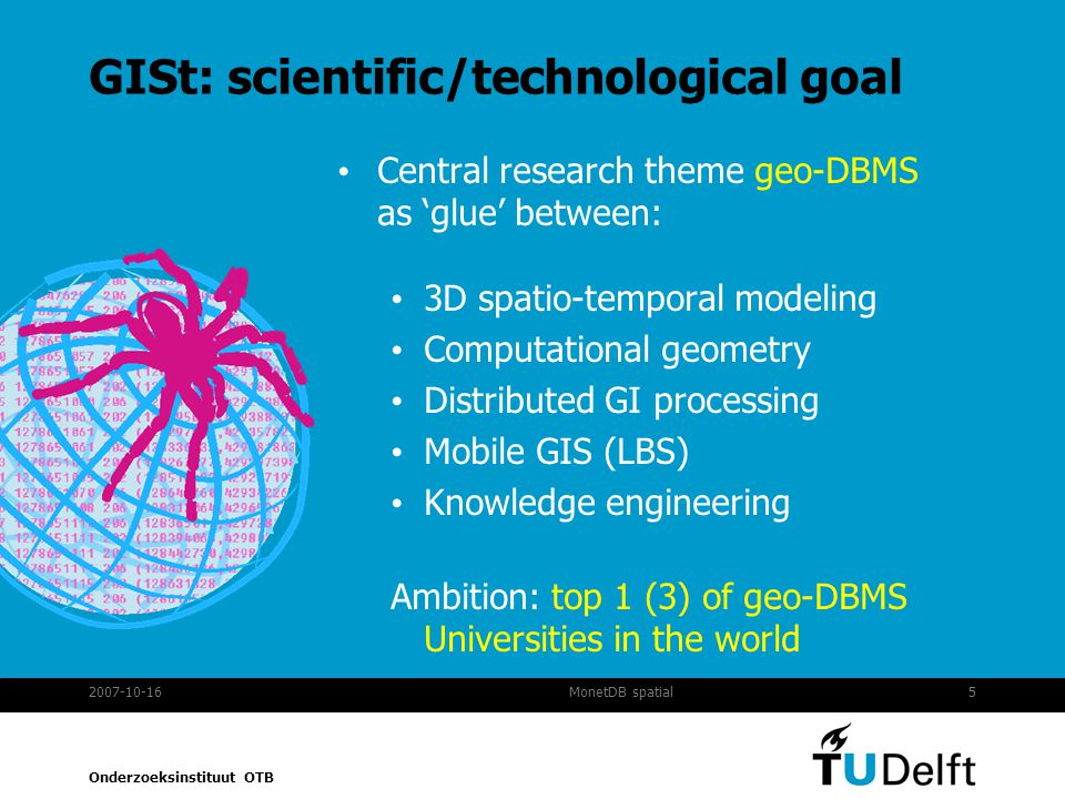 Onderzoeksinstituut OTB 2007-10-165MonetDB spatial GISt: scientific/technological goal Central research theme geo-DBMS as 'glue' between: 3D spatio-te