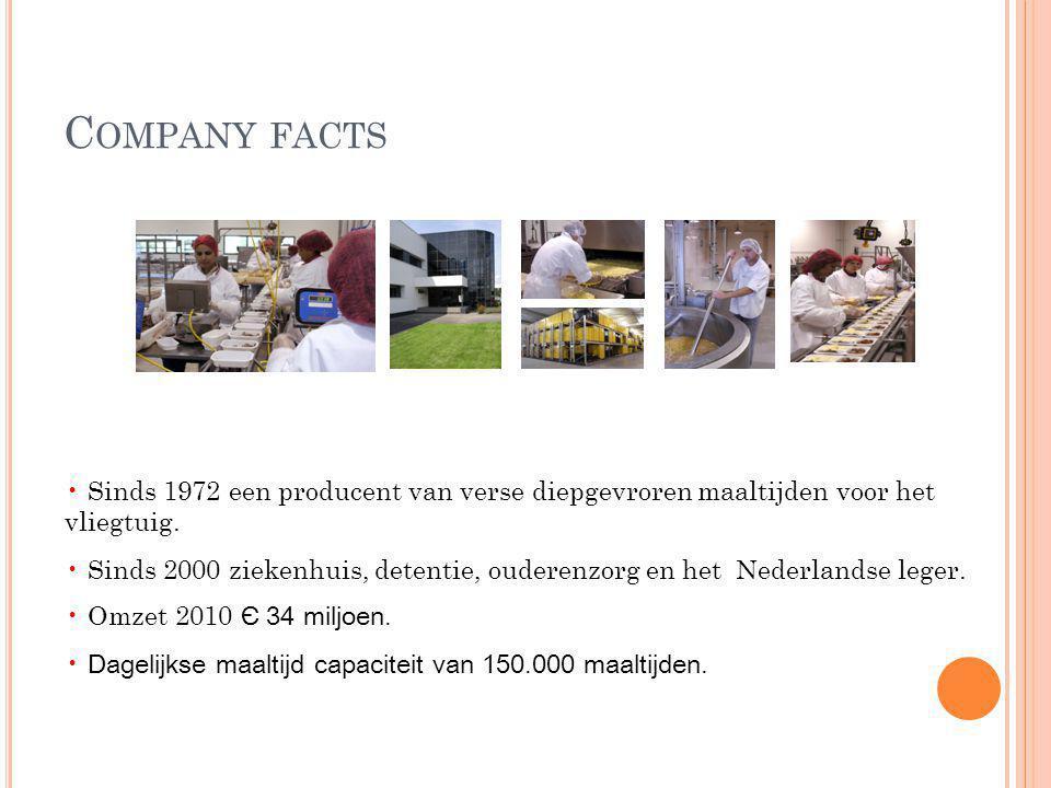 C OMPANY FACTS Sinds 1972 een producent van verse diepgevroren maaltijden voor het vliegtuig.