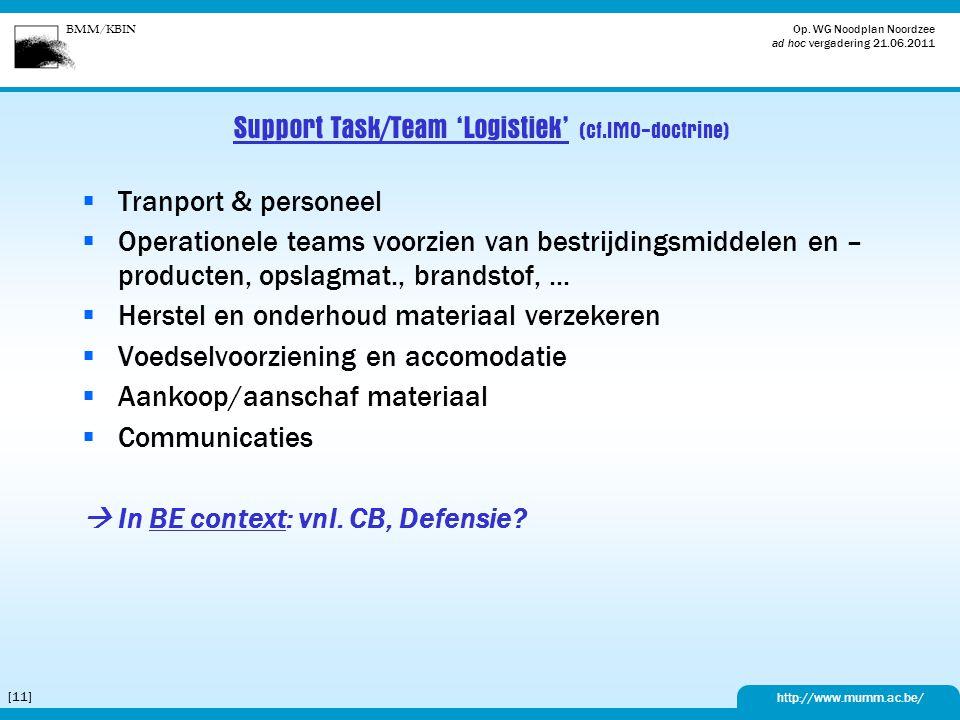 BMM/KBIN http://www.mumm.ac.be/ Op. WG Noodplan Noordzee ad hoc vergadering 21.06.2011 [11] Support Task/Team 'Logistiek' (cf.IMO-doctrine)  Tranport
