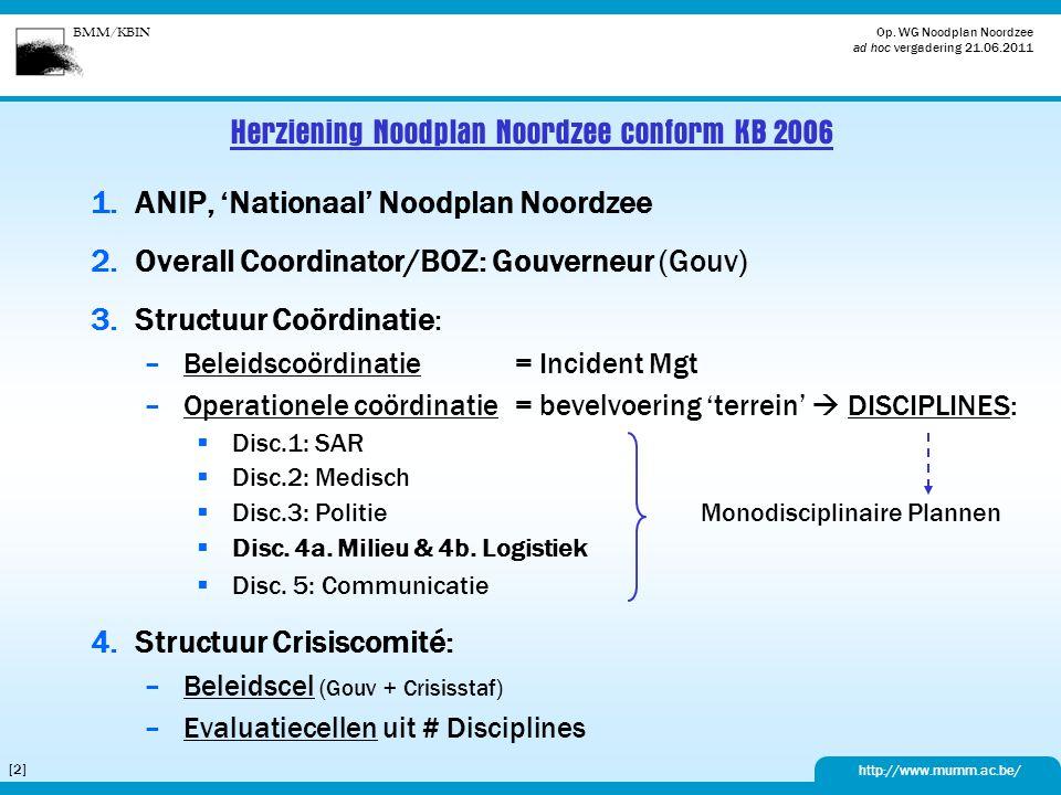 BMM/KBIN http://www.mumm.ac.be/ Op. WG Noodplan Noordzee ad hoc vergadering 21.06.2011 [2][2] Herziening Noodplan Noordzee conform KB 2006 1.ANIP, 'Na
