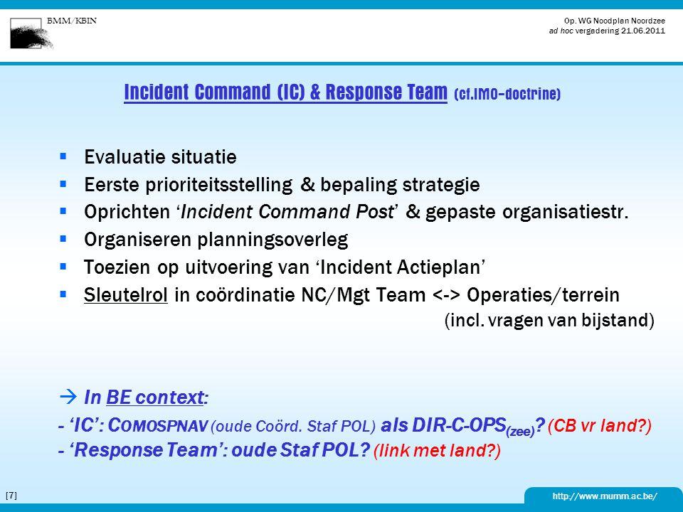 BMM/KBIN http://www.mumm.ac.be/ Op. WG Noodplan Noordzee ad hoc vergadering 21.06.2011 [7][7] Incident Command (IC) & Response Team (cf.IMO-doctrine)