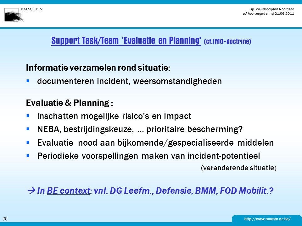 BMM/KBIN http://www.mumm.ac.be/ Op. WG Noodplan Noordzee ad hoc vergadering 21.06.2011 [9][9] Support Task/Team 'Evaluatie en Planning' (cf.IMO-doctri