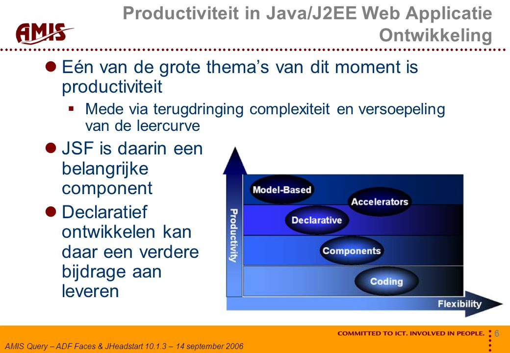 6 AMIS Query – ADF Faces & JHeadstart 10.1.3 – 14 september 2006 Eén van de grote thema's van dit moment is productiviteit  Mede via terugdringing co
