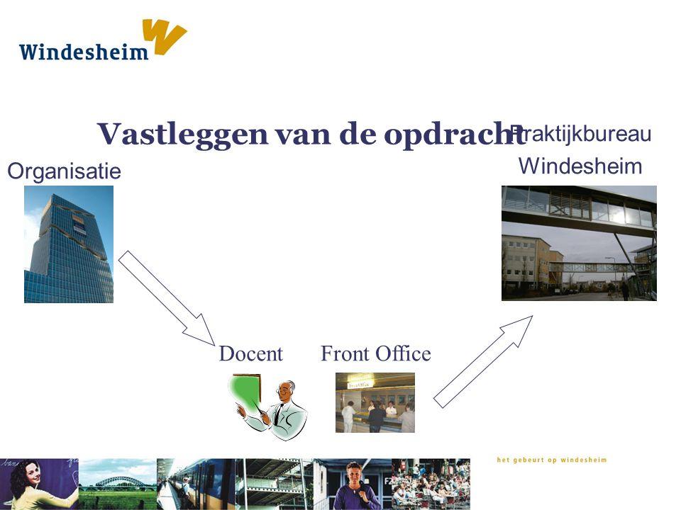 BrochureOpdracht Organisatie Praktijkbureau Windesheim Vastleggen van de opdracht DocentFront Office