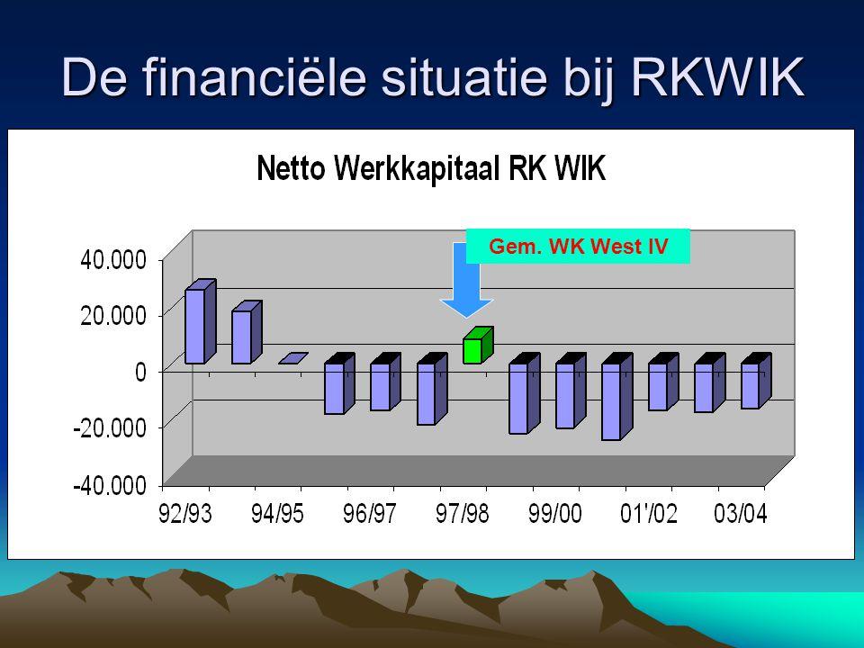 De financiële situatie bij RKWIK Gem. WK West IV