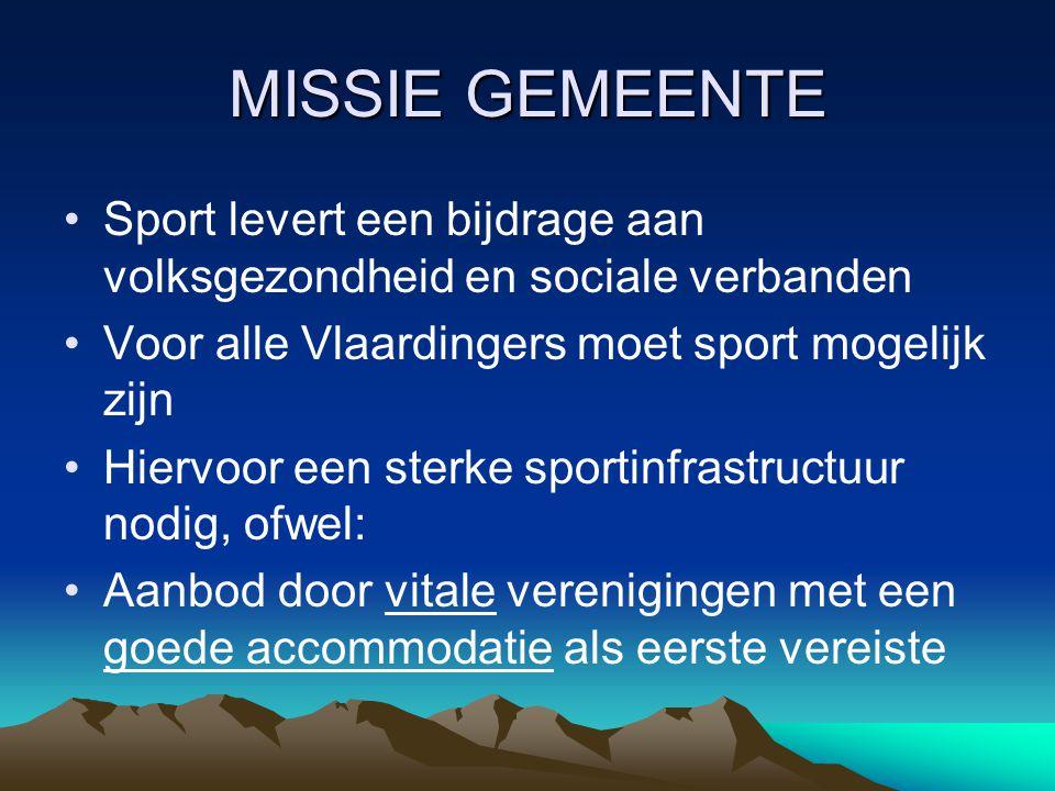 MISSIE GEMEENTE Sport levert een bijdrage aan volksgezondheid en sociale verbanden Voor alle Vlaardingers moet sport mogelijk zijn Hiervoor een sterke sportinfrastructuur nodig, ofwel: Aanbod door vitale verenigingen met een goede accommodatie als eerste vereiste