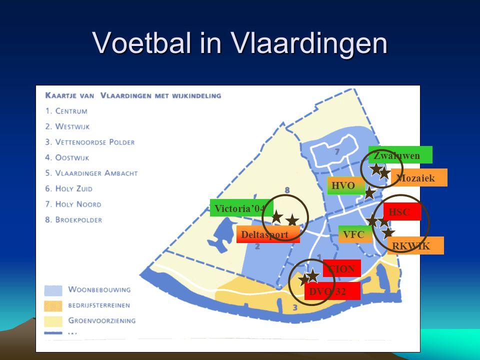 Voetbal in Vlaardingen DVO'32 Zwaluwen Victoria'04 HVO Deltasport Mozaiek CION RKWIK HSC VFC