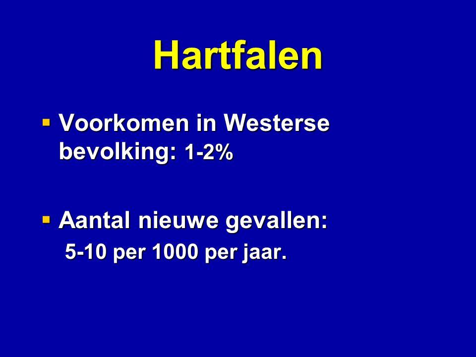 Hartfalen  Voorkomen in Westerse bevolking: 1-2%  Aantal nieuwe gevallen: 5-10 per 1000 per jaar.