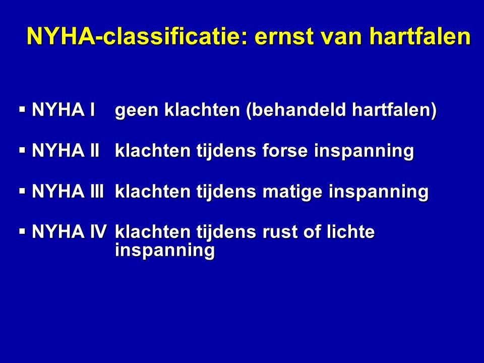 NYHA-classificatie: ernst van hartfalen  NYHA Igeen klachten (behandeld hartfalen)  NYHA IIklachten tijdens forse inspanning  NYHA IIIklachten tijd