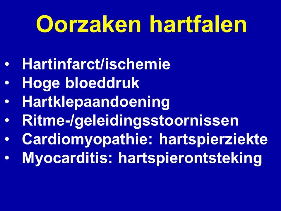 Oorzaken hartfalen Hartinfarct/ischemie Hoge bloeddruk Hartklepaandoening Ritme-/geleidingsstoornissen Cardiomyopathie: hartspierziekte Myocarditis: h