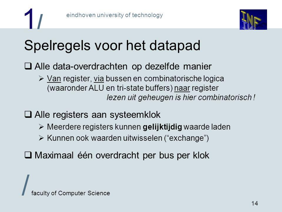 1/1/ eindhoven university of technology / faculty of Computer Science 14 Spelregels voor het datapad  Alle data-overdrachten op dezelfde manier  Van