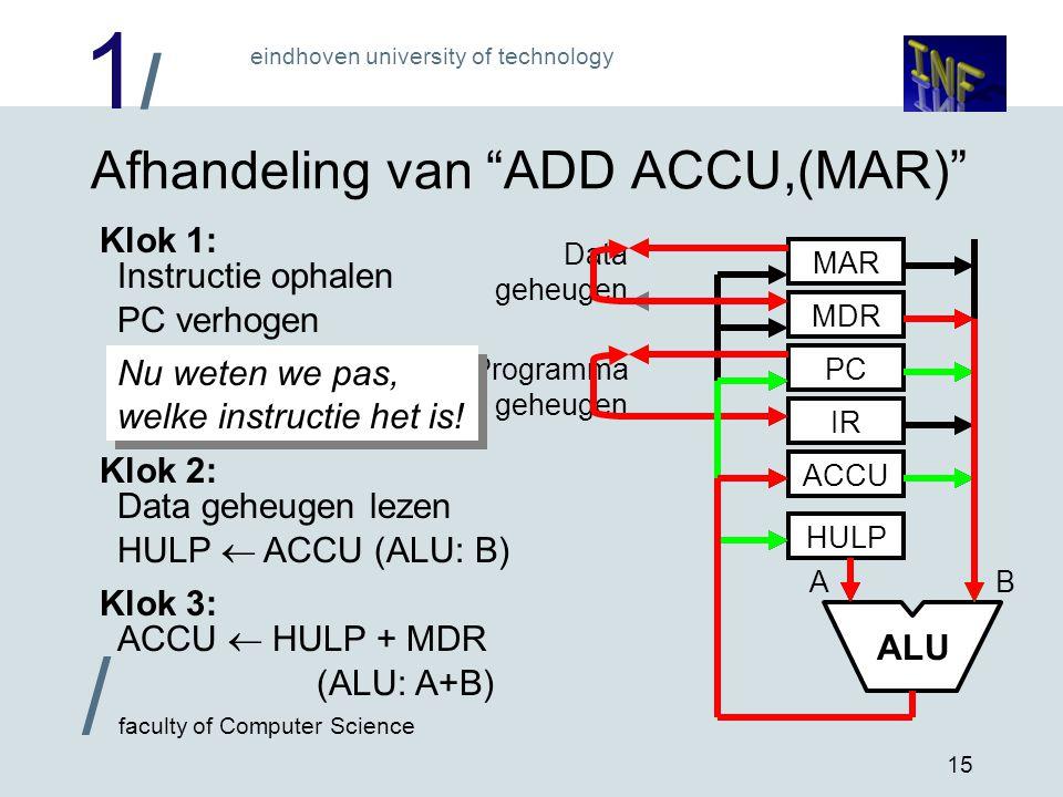 "1/1/ eindhoven university of technology / faculty of Computer Science 15 Afhandeling van ""ADD ACCU,(MAR)"" B ALU MAR MDR PC IR ACCU HULP A Data geheuge"