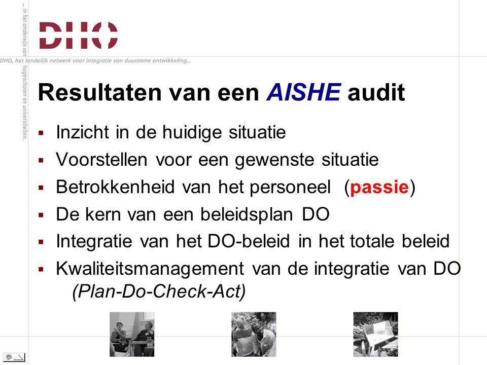 Resultaten van een AISHE audit  Inzicht in de huidige situatie  Voorstellen voor een gewenste situatie  Betrokkenheid van het personeel (passie)  De kern van een beleidsplan DO  Integratie van het DO-beleid in het totale beleid  Kwaliteitsmanagement van de integratie van DO (Plan-Do-Check-Act)