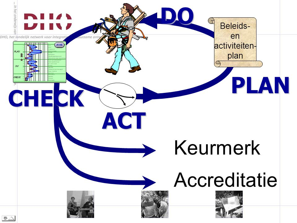 PLAN ACT Keurmerk Accreditatie CHECKDO