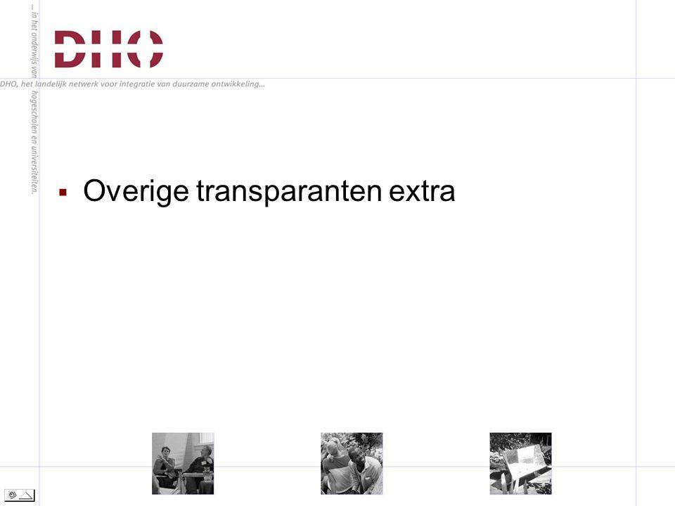  Overige transparanten extra