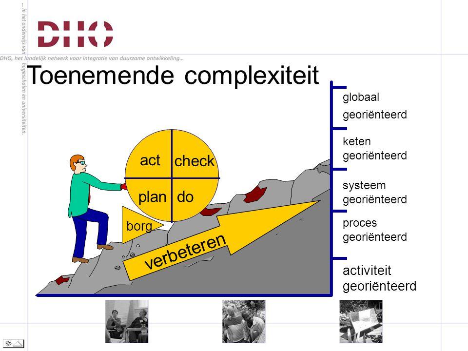 Toenemende complexiteit borg plan act check do verbeteren activiteit georiënteerd proces georiënteerd systeem georiënteerd keten georiënteerd globaal georiënteerd