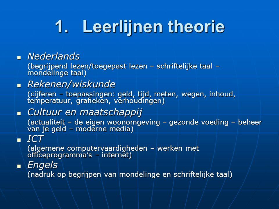 1.Leerlijnen theorie Nederlands Nederlands (begrijpend lezen/toegepast lezen – schriftelijke taal – mondelinge taal) Rekenen/wiskunde Rekenen/wiskunde