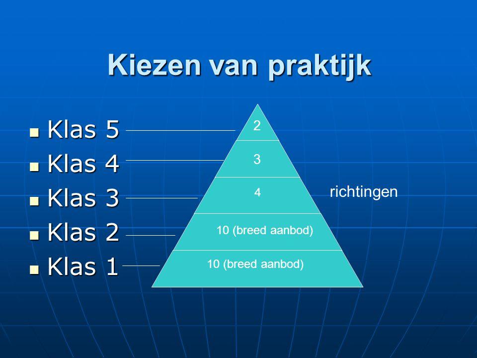 Kiezen van praktijk Klas 5 Klas 5 Klas 4 Klas 4 Klas 3 Klas 3 Klas 2 Klas 2 Klas 1 Klas 1 richtingen 10 (breed aanbod) 4 2 3
