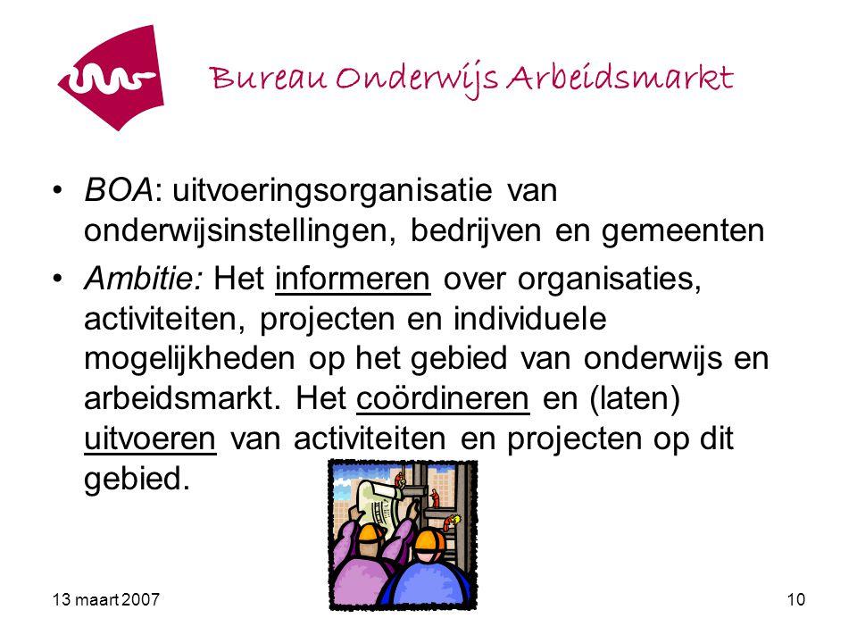 13 maart 200711 Positie BOA BOA Raad van Toezicht Dagelijks bestuurder Coördinator KIS-AV Coördinator ondernemersloket KIS-AV KennisInfraStructuur Alblasserwaard- Vijfheerenlanden (per 1 januari 2007) Ondernemersloket (per september 2007) BOA naast werkgeversservicepunt: afstemmen van raakvlakken en overlappingen samengaan = brug te ver (teveel onduidelijk, complex, tijdsdruk, vertrouwen opbouwen)