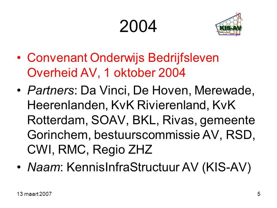 13 maart 20076 KIS-AV 2004-2006 Overleg stuurgroep KIS-AV Projecten: –Partnerschappen onderwijs-bedrijfsleven (2004-2005, convenant) –Mentoring I en II (2004-2005, convenant) –Leerwerkplaats boerderij Gijbeland (2004-2005, convenant) –Elektronische stagebank (2004-2005, convenant) –Lessen op locatie (2004-2005, convenant) –Power in de Techniek (2004-2006, convenant + provincie) –Aanpak stageproblematiek (provincie): - Docentenstages (2005-2007) - Verbetering stagebegeleiding (2005-2006) –Versterking beroepskolom techniek (2005-2007, provincie) –Gezamenlijk Relatiebeheer (2005-2007, scholen + provincie) –VMBO Zorgcarrousel (2005/2006, kenniscentrum OVDB) –VMBO-TL Carrousel (2006-2007, provincie) –Professionalisering Zorgstages (2005-2007, provincie)
