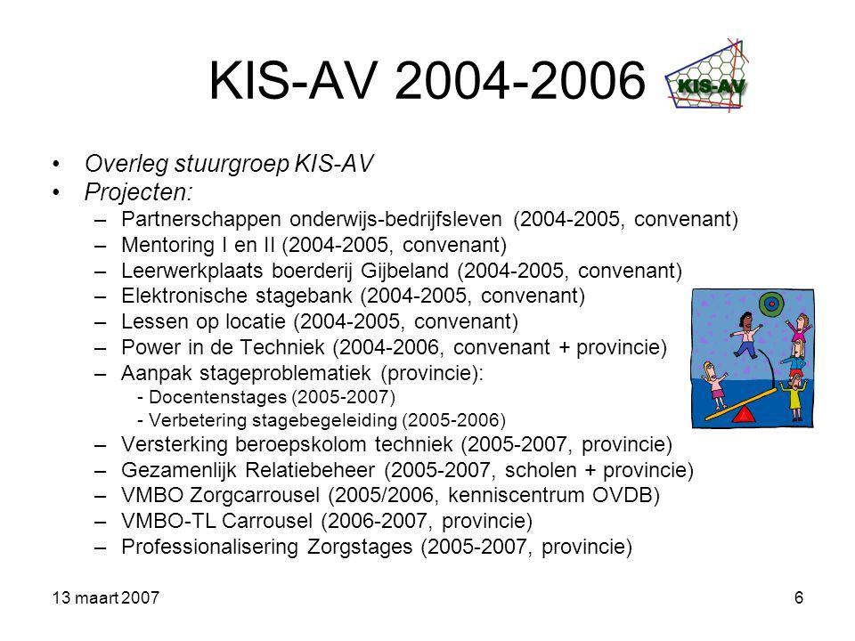 13 maart 20077 Eind 2006: herbezinning KIS-AV 1.Onduidelijkheden: –Hoe zit het in elkaar in de regio –Geen strategische koers –Ambtelijke ondersteuning door regio ZHZ stopt per 1 januari 2007 2.Initiatief Da Vinci voor ondernemersloket 3.Initiatief CWI, RSD en UWV voor werkgeversservicepunt Resultaat …