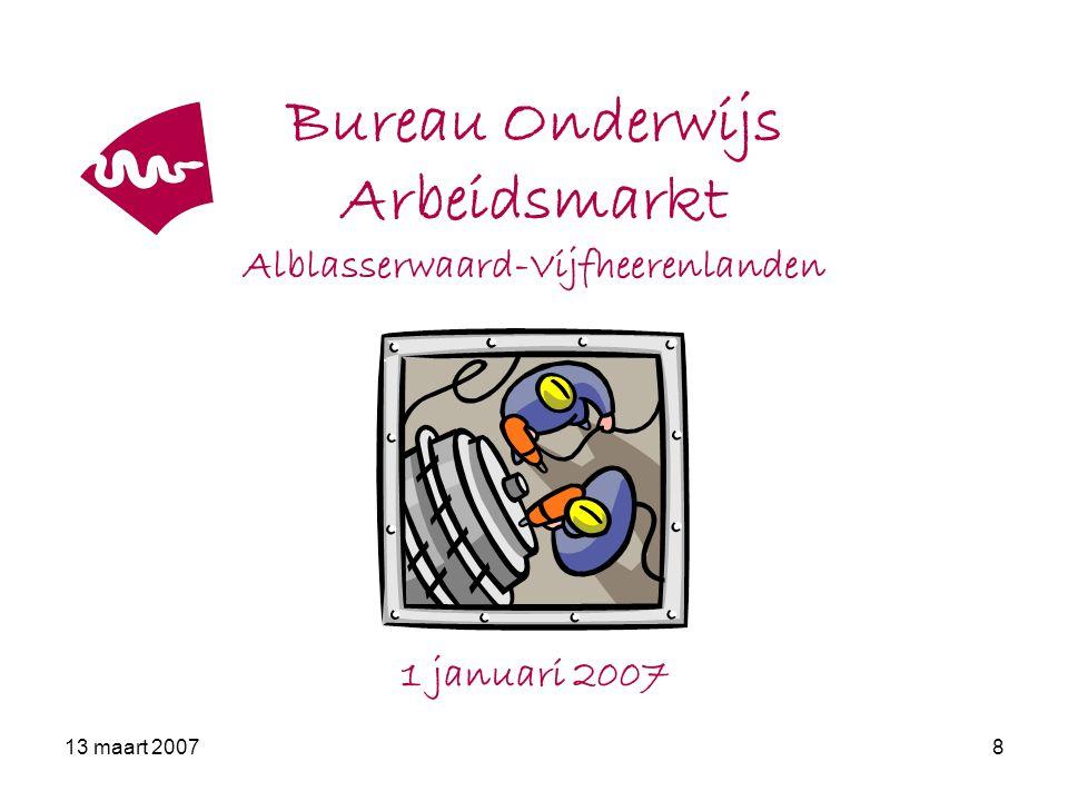 13 maart 20079 Bureau Onderwijs Arbeidsmarkt Contractpartners: Da Vinci, De Hoven, Merewade, Heerenlanden, KvK Rivierenland, KvK Rotterdam (waarschijnlijk), gemeente Gorinchem, Gomarus, Logos, Wellant.