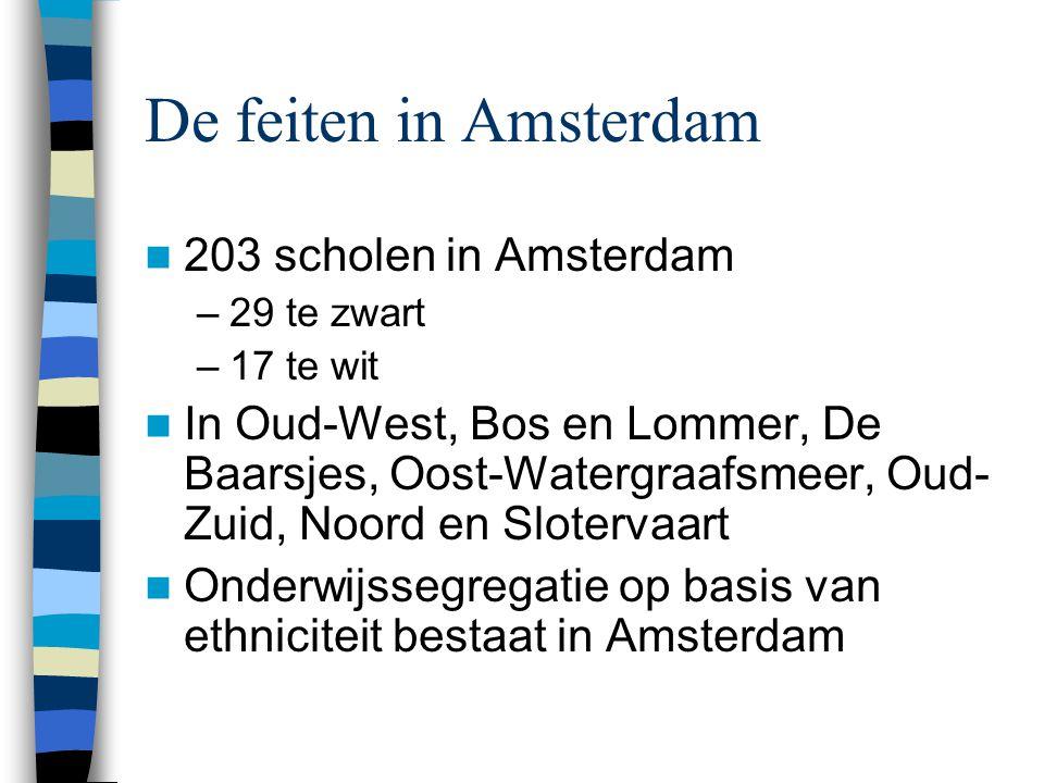 De feiten in Amsterdam 203 scholen in Amsterdam –29 te zwart –17 te wit In Oud-West, Bos en Lommer, De Baarsjes, Oost-Watergraafsmeer, Oud- Zuid, Noor