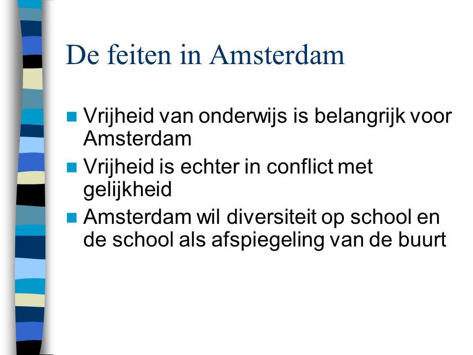 De feiten in Amsterdam Vrijheid van onderwijs is belangrijk voor Amsterdam Vrijheid is echter in conflict met gelijkheid Amsterdam wil diversiteit op