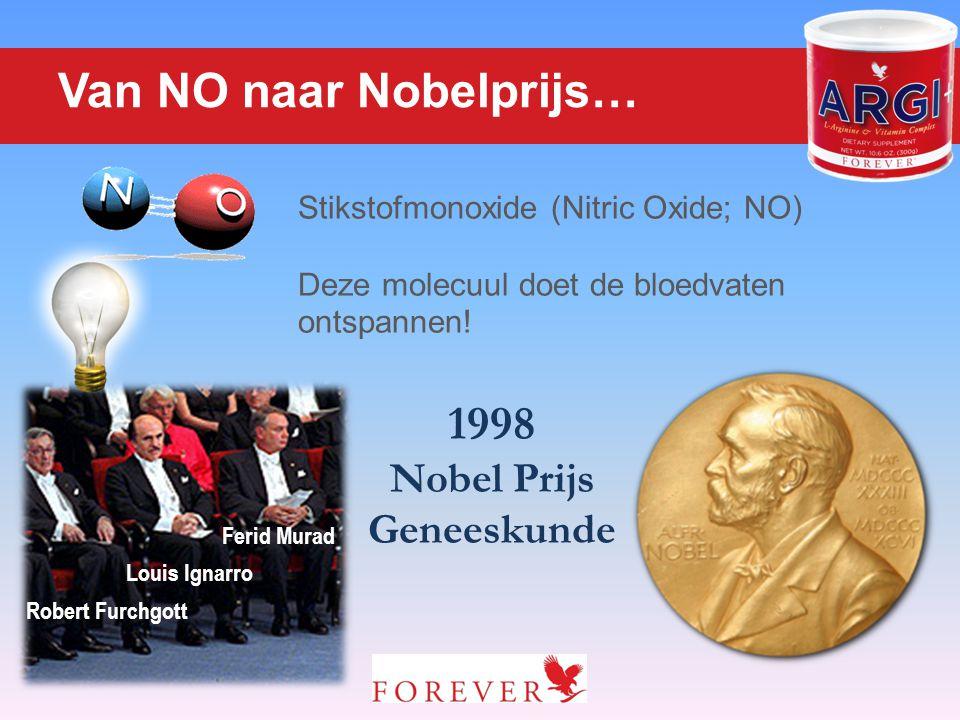 Van NO naar Nobelprijs… 1998 Nobel Prijs Geneeskunde Robert Furchgott Louis Ignarro Ferid Murad Stikstofmonoxide (Nitric Oxide; NO) Deze molecuul doet