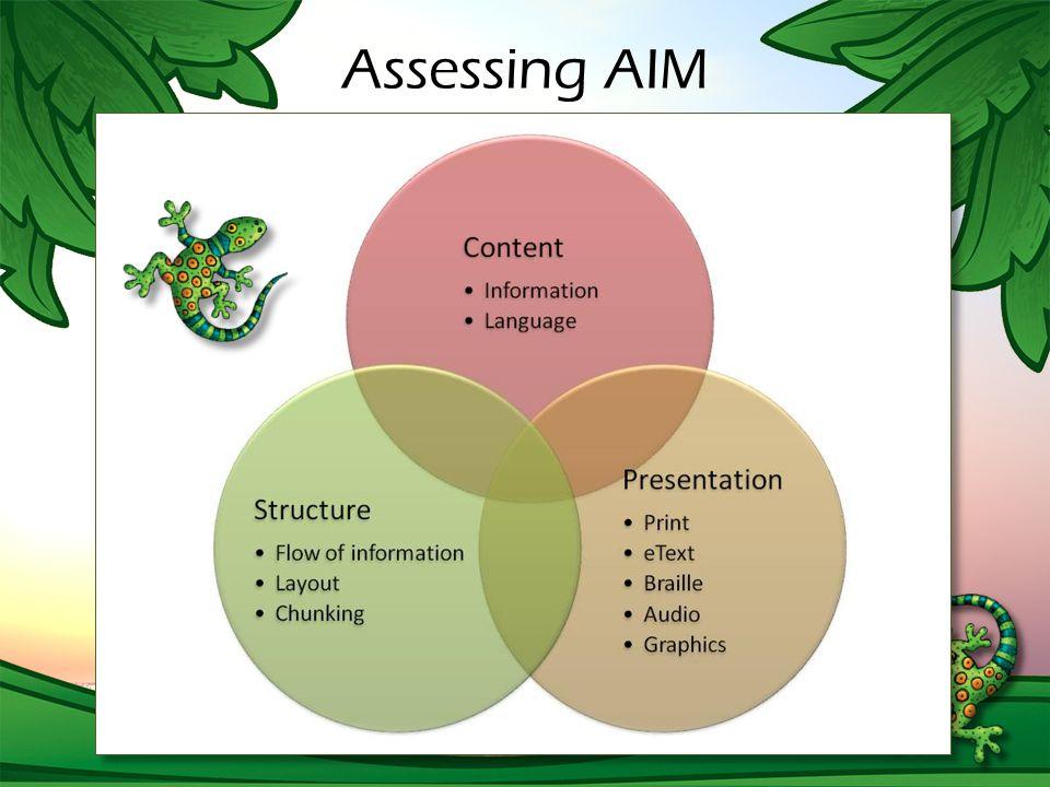 Assessing AIM