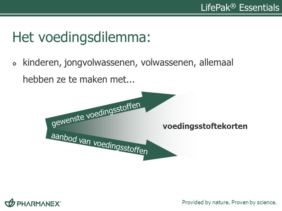 LifePak ® Essentials Provided by nature. Proven by science. Voedselpiramide