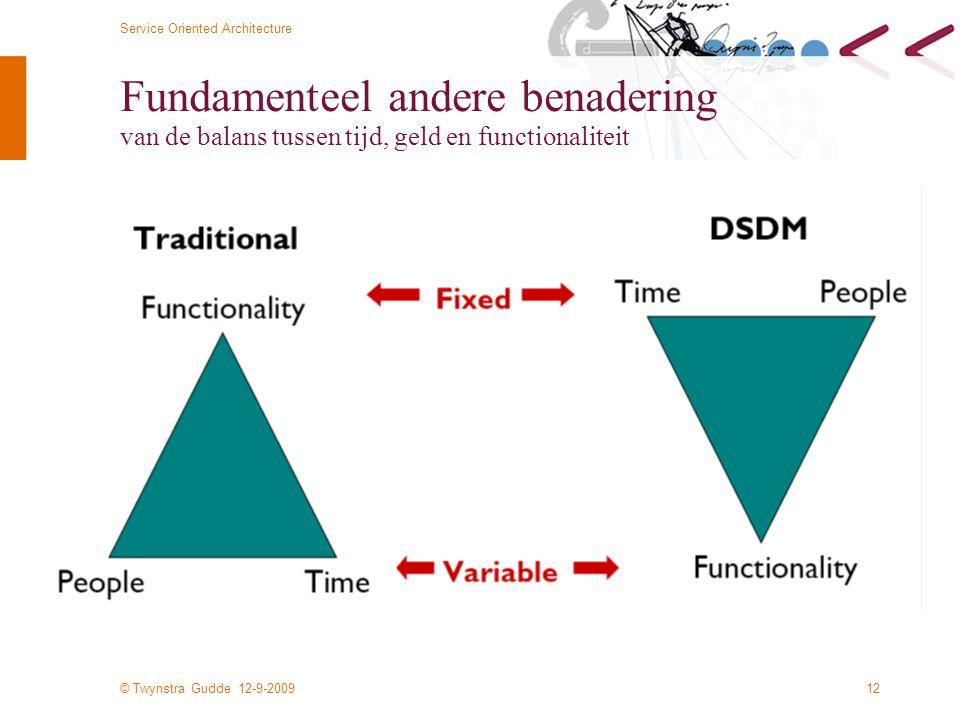 © Twynstra Gudde 12-9-2009 Service Oriented Architecture 12 Fundamenteel andere benadering van de balans tussen tijd, geld en functionaliteit