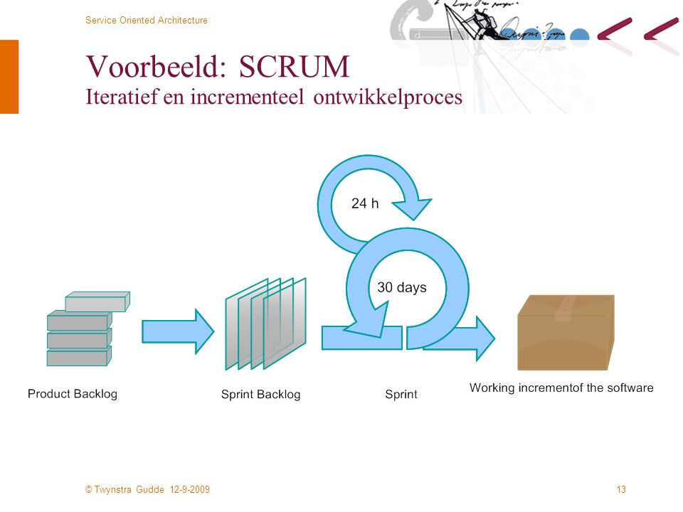 © Twynstra Gudde 12-9-2009 Service Oriented Architecture 13 Voorbeeld: SCRUM Iteratief en incrementeel ontwikkelproces